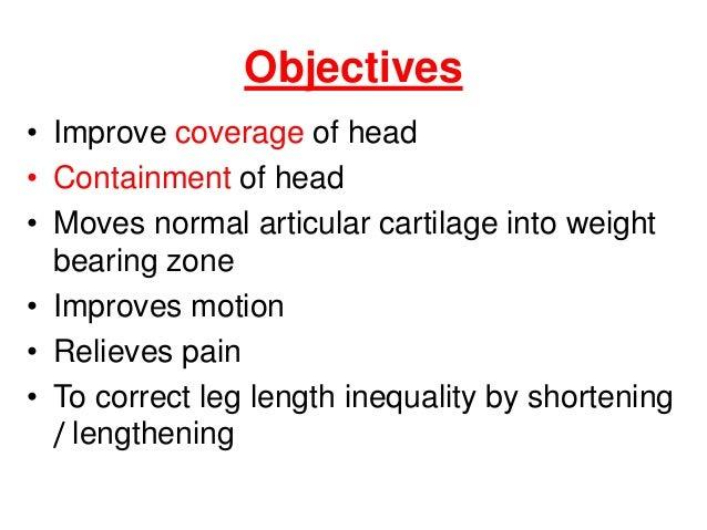 Osteotomies around the hip Slide 3