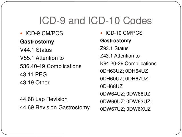 Cpt Code For Closure Of Diverting Loop Ileostomy New The Best