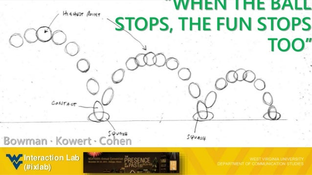 "Interaction Lab  (#ixlab)  ""WHEN THE BALL  STOPS, THE FUN STOPS  TOO""  Bowman · Kowert · Cohen"