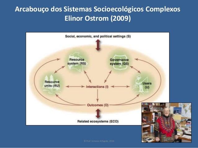 Arcabouço dos Sistemas Socioecológicos Complexos Elinor Ostrom (2009) © Prof. Simone Athayde, 2016