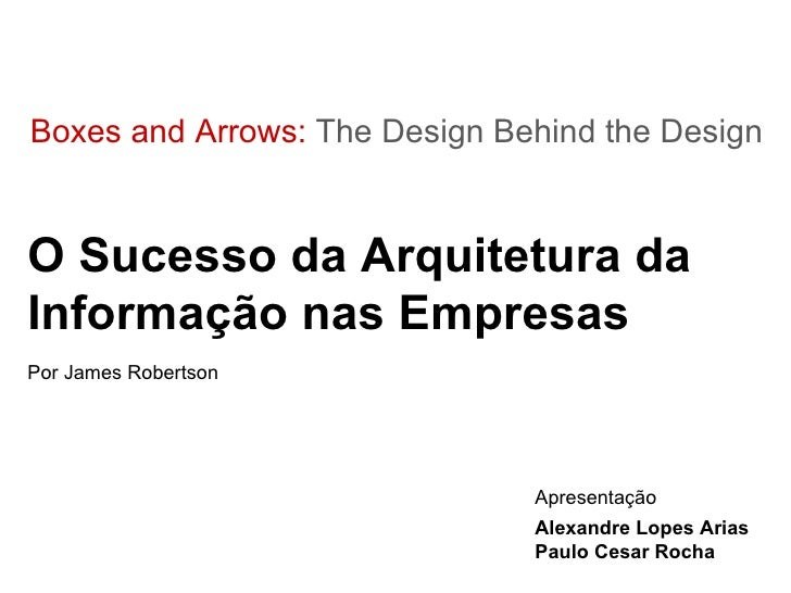Boxes and Arrows:  The Design Behind the Design O Sucesso da Arquitetura da Informação nas Empresas Por James Robertson Ap...