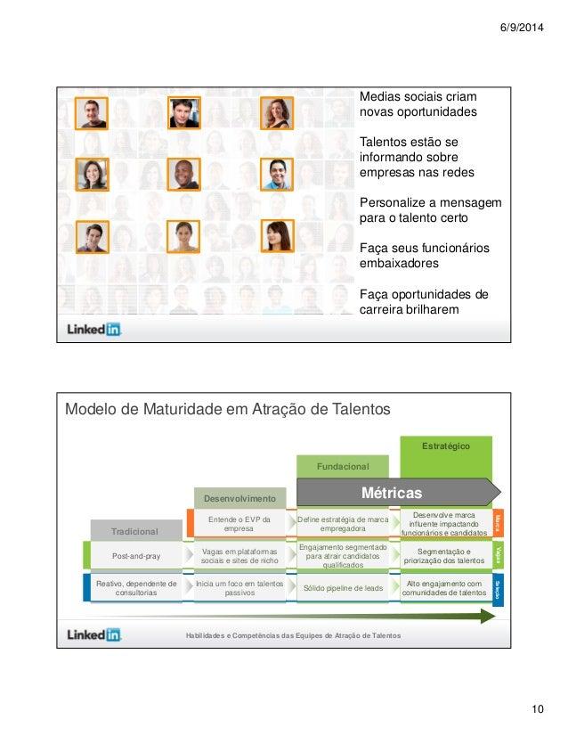 6/9/2014 10 Medias sociais criam novas oportunidades Talentos estão se informando sobre empresas nas redes Personalize a m...