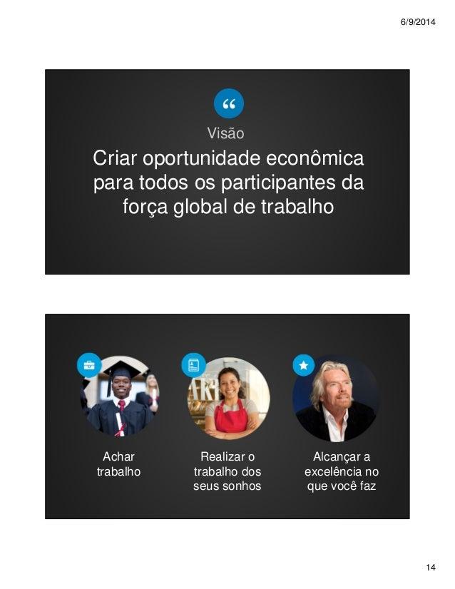 6/9/2014 14 Criar oportunidade econômica para todos os participantes da força global de trabalho Visão Achar trabalho Real...