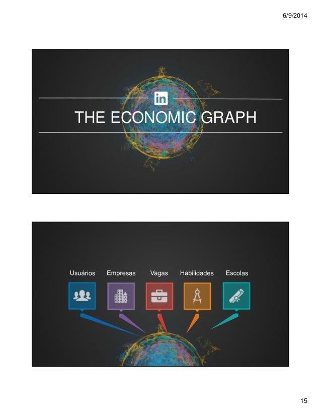 6/9/2014 15 THE ECONOMIC GRAPH