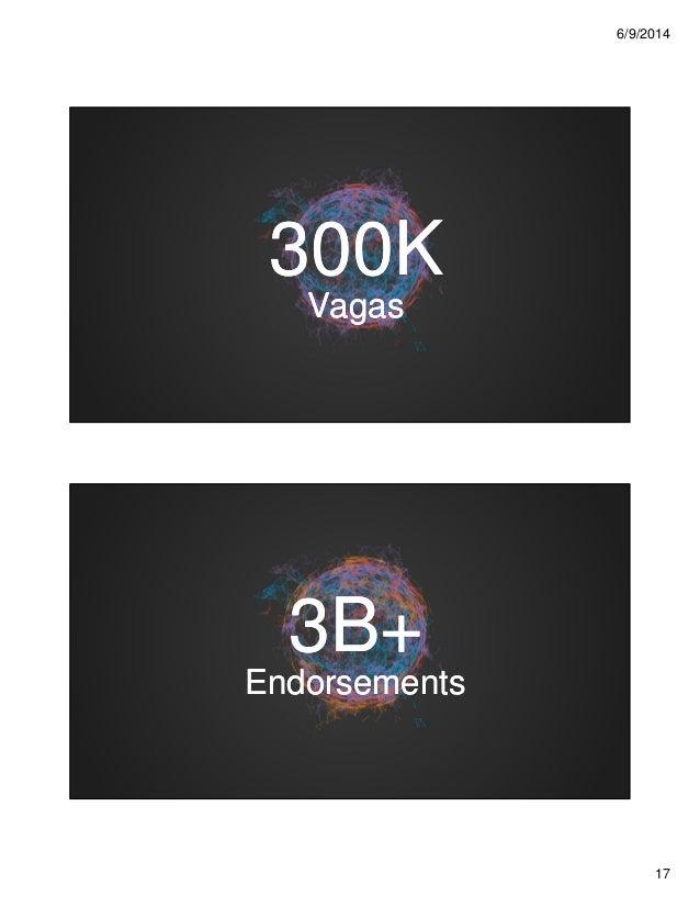 6/9/2014 17 300K300K VagasVagas 3B+3B+ EndorsementsEndorsements