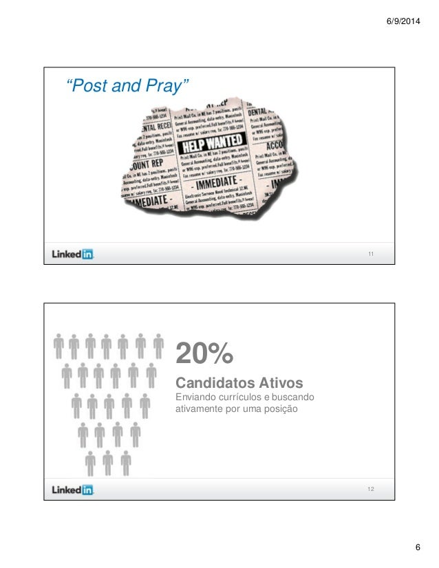 """6/9/2014 6 11 """"Post and Pray"""" 12 Candidatos Ativos Enviando currículos e buscando ativamente por uma posição 20%"""