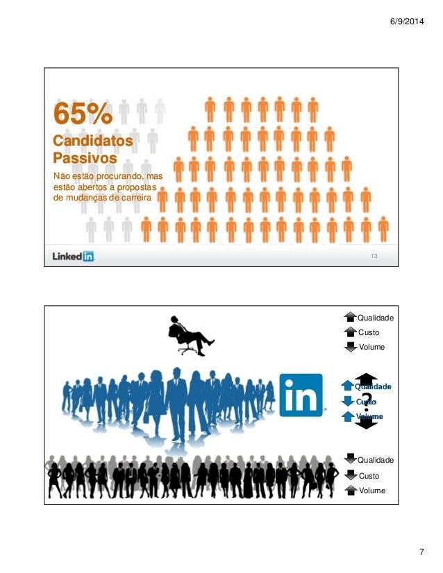 6/9/2014 7 13 Candidatos Passivos Candidatos Passivos 65%65% Não estão procurando, mas estão abertos a propostas de mudanç...