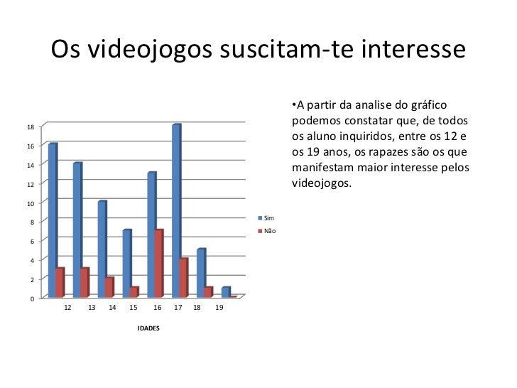 Os videojogos suscitam-te interesse<br /><ul><li>A partir da analise do gráfico podemos constatar que, de todos os aluno i...