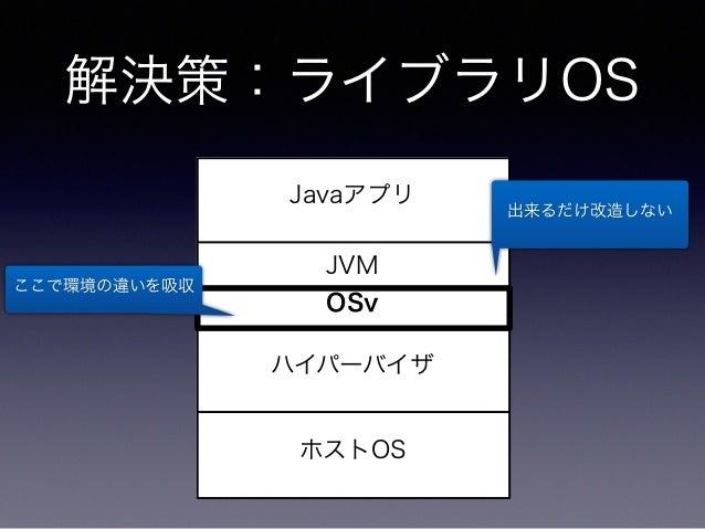対応アプリ  (Java以外)  • Ruby  • WEBRick  • Ruby on Rails  • Publify(Railsベースのブログエンジン)  • mruby  • lua  • Node.js