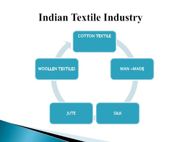 Swot analysis on vardhman textiles - College paper Sample