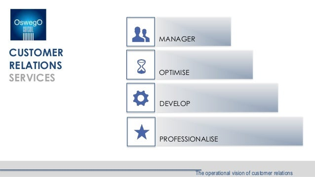 The operational vision of customer relations MANAGER DEVELOP OPTIMISE PROFESSIONALISE CUSTOMER RELATIONS SERVICES