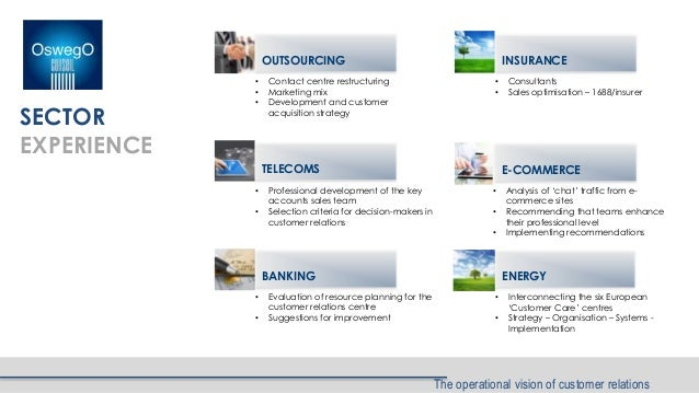 The operational vision of customer relations OUTSOURCING TELECOMS BANKING • Contact centre restructuring • Marketing mix •...
