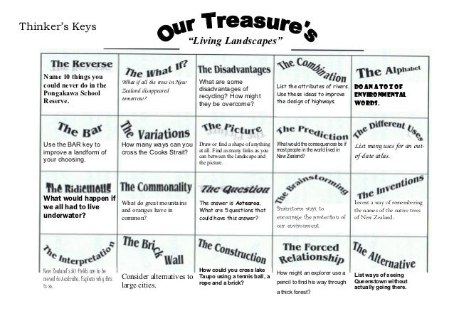 "Thinker's Keys                                                                           ""Living Landscapes""    Name 10 th..."