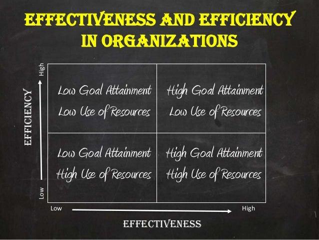 how to achieve organisational effectiveness