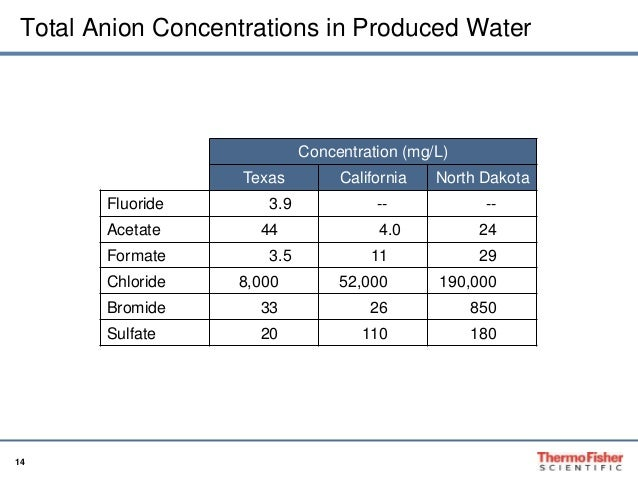 test for cations and anions pdf