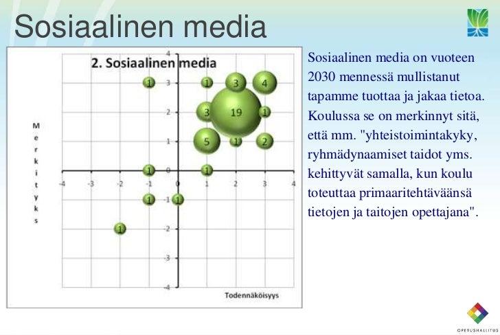sosiaalinen media Saksan kieli suihin