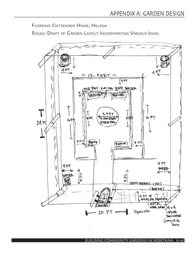 Building Community Gardens Manual