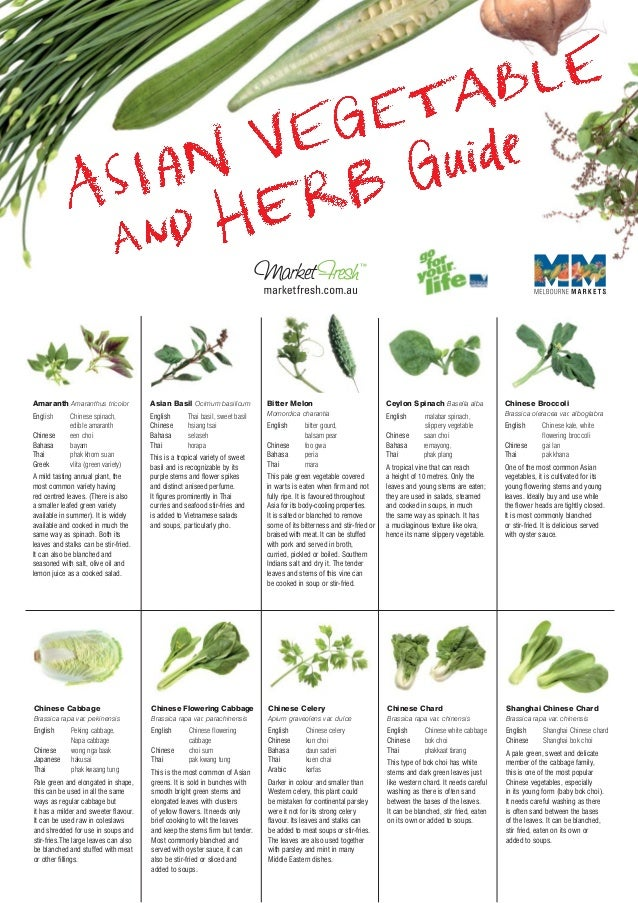Asian Vegetable Names 50
