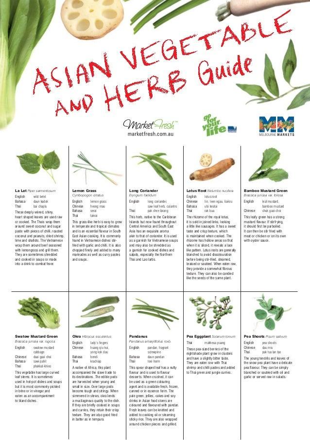 Asian Vegetable Names 39