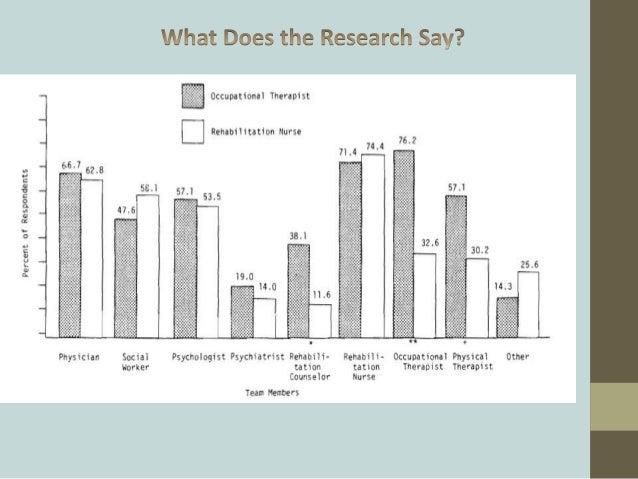 Phase Sexual Attitudes Questionnaire