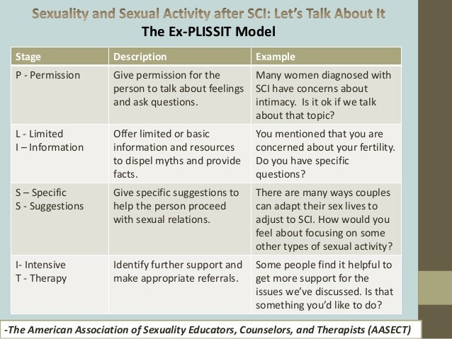 Sex questions for occupational therapist
