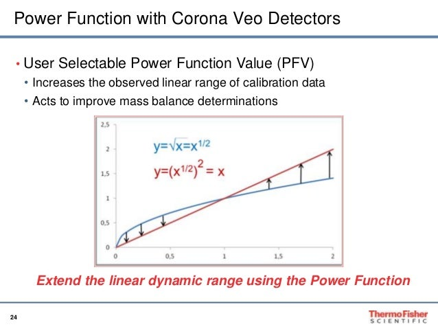 hplc analysis of over the counter The greater the separation factor value is over 10, the better the separation, until about 20 beyond which an hplc method is probably not needed for separation resolution equations relate the three factors such that high efficiency and separation factors improve the resolution of component peaks in a hplc separation.
