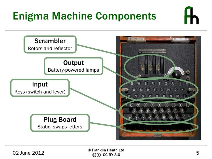 enigma machine simulator
