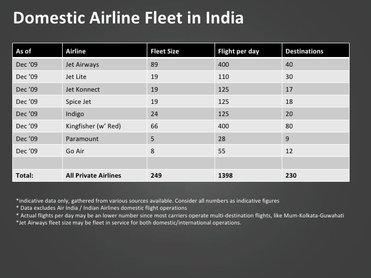 discounts at AirIndia. Then proceed and pay for the flight booking