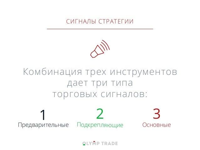 Комбинация трех инструментов дает три типа торговых сигналов: 1Предварительные 2 Подкрепляющие 3 Основные СИГНАЛЫ СТРАТЕГИИ