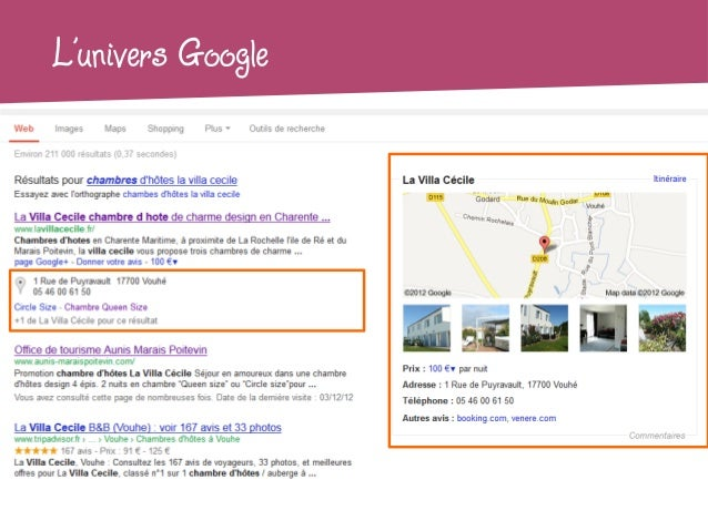 L'univers Google