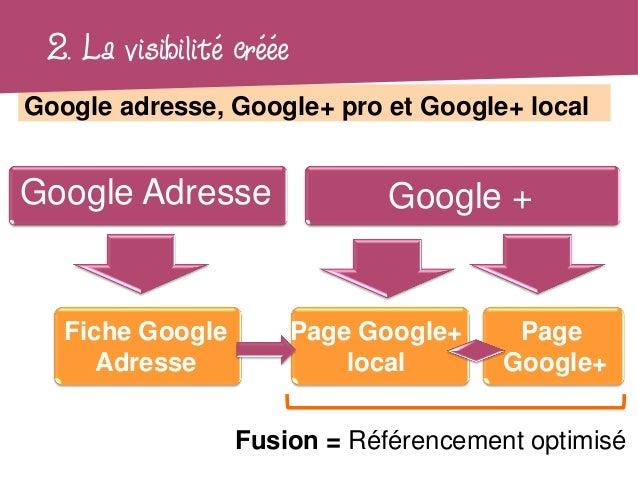 2. La visibilité crééeGoogle adresse, Google+ pro et Google+ localGoogle Adresse                  Google +   Fiche Google ...