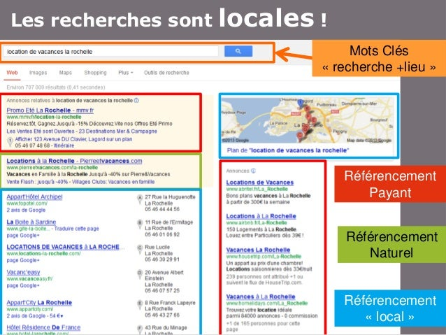 Les recherches sont  locales ! Mots Clés « recherche +lieu »  Référencement Payant Référencement Naturel  Référencement « ...