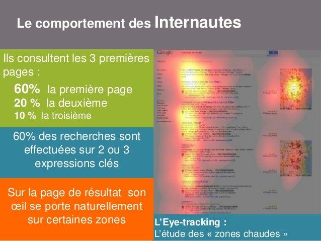 Le comportement des Internautes Ils consultent les 3 premières pages :  60% la première page 20 % la deuxième 10 % la troi...