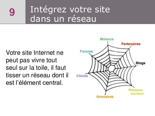 Intégrez votre site dans un réseau  Votre site Internet ne peut pas vivre tout seul sur la toile, il faut tisser un réseau...