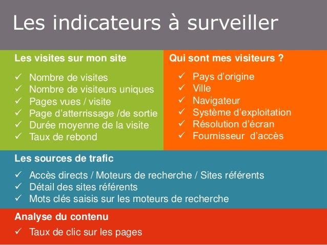 Un indicateurs à surveiller Les(tout petit) peu de technique… Les visites sur mon site        Nombre de visites Nomb...