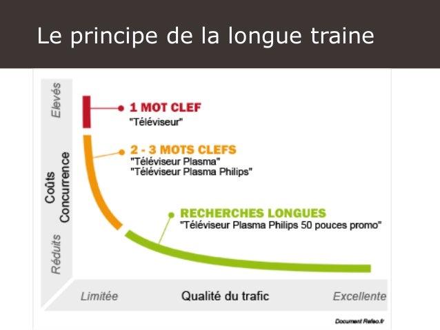 Un(toutpetit) peu de technique…Le principe de la longue traine