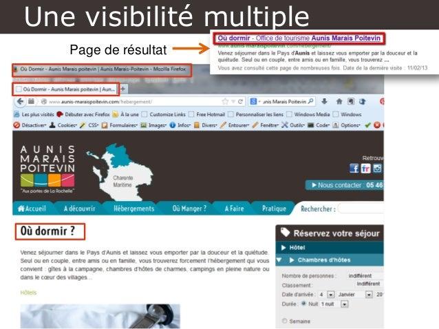 Une visibilité multiple Page de résultat