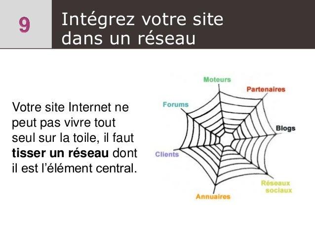 Intégrez votre site dans un réseau Votre site Internet ne peut pas vivre tout seul sur la toile, il faut tisser un réseau ...