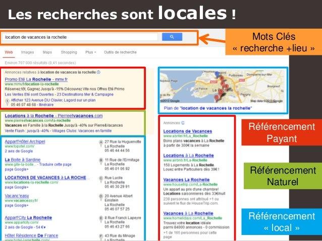 Référencement Payant Référencement Naturel Référencement « local » Les recherches sont locales ! Mots Clés « recherche +li...