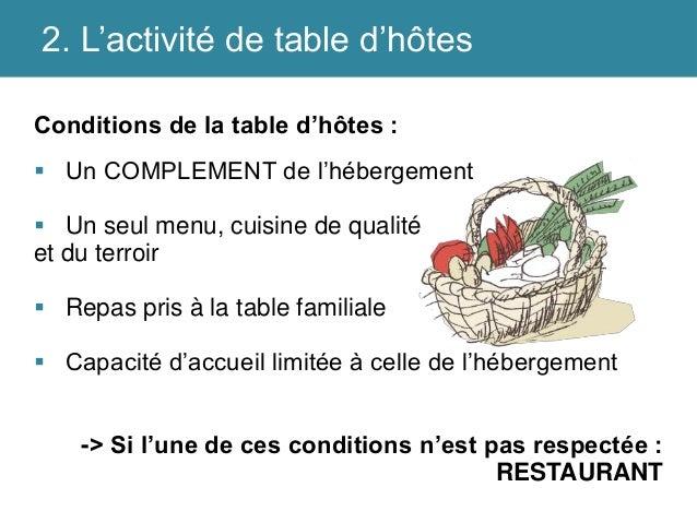 La r glementation des chambres d 39 h tes - Cuisine du terroir definition ...