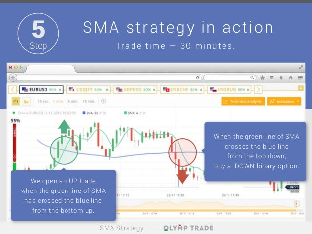 Binary options sma