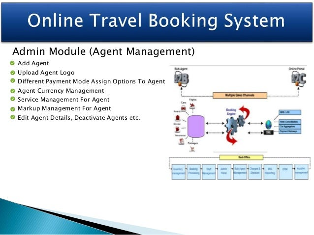Online Travel Booking ...