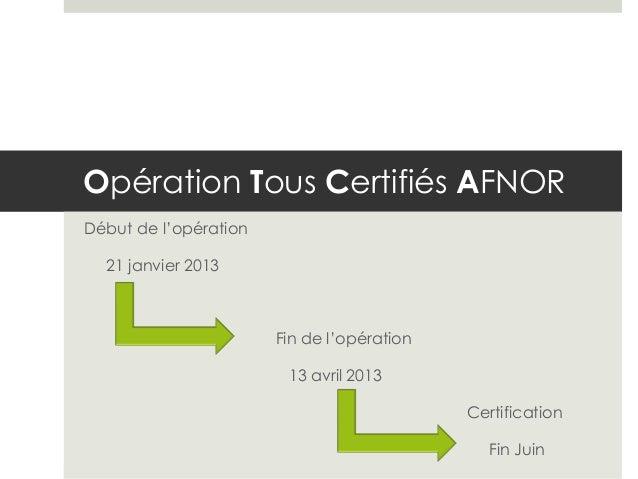 Opération Tous Certifiés AFNORDébut de l'opération  21 janvier 2013                       Fin de l'opération              ...