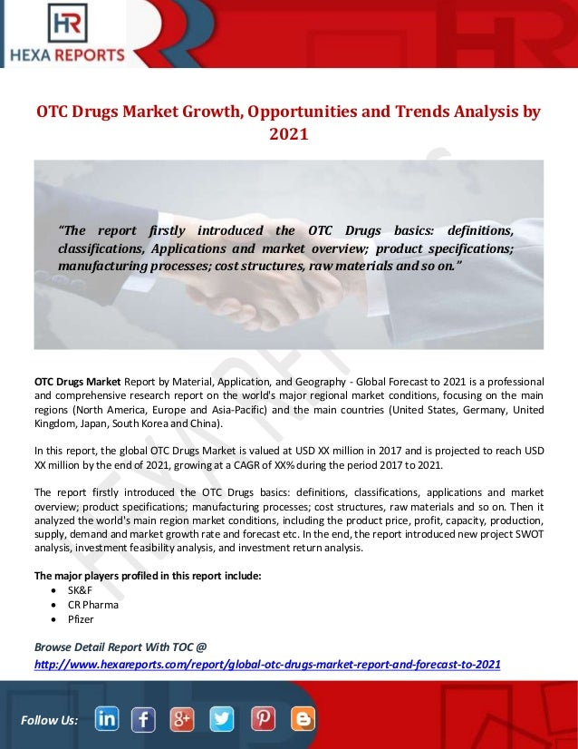 Otc drugs market growth, opportunities and trends analysis