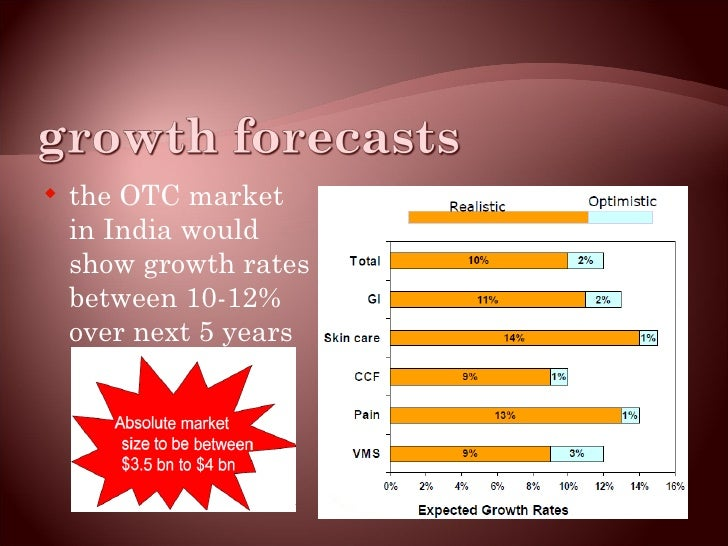<ul><li>the OTC market in India would show growth rates between 10-12% over next 5 years </li></ul>