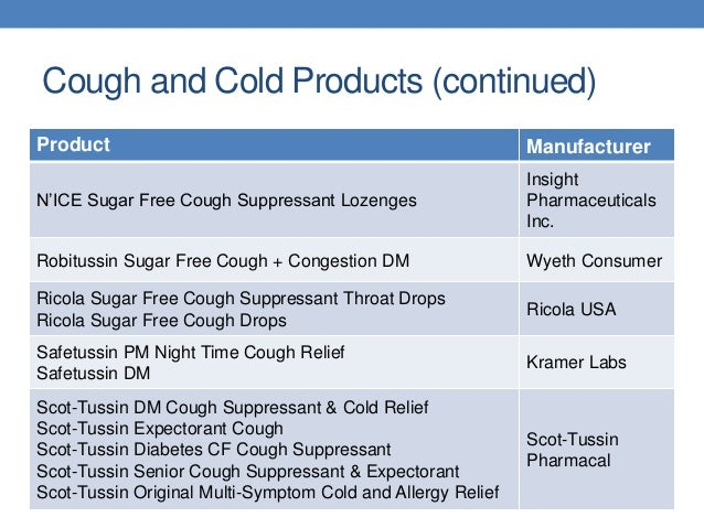 Over the Counter Products for Diabetic Patients