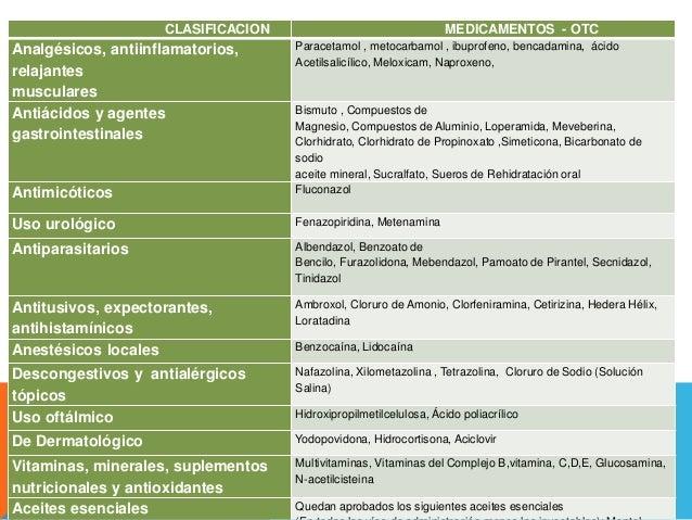 medicamentos analgesicos esteroideos