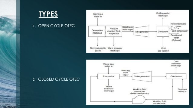 TYPES 1. OPEN CYCLE OTEC 2. CLOSED CYCLE OTEC