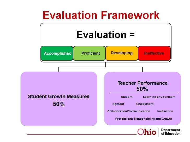 The Toyota Employee Evaluation System | AllAboutLean.com