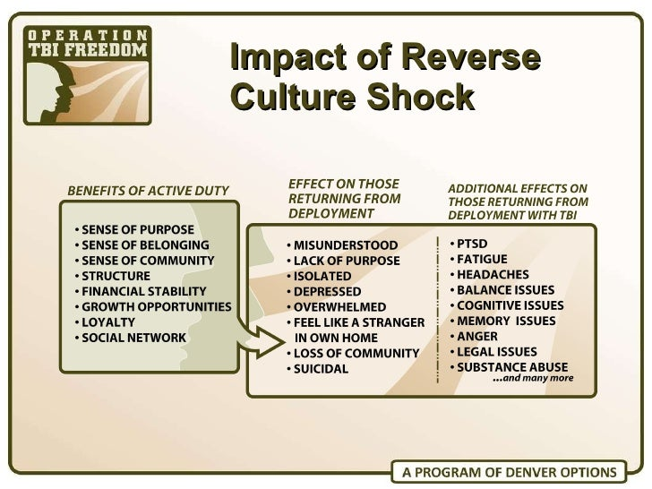 the effects of reverse culture shock commerce essay Reverse culture shock reverse culture shock takes place when reentering one's own culture after having lived abroad for a period of time reverse culture shock follows the same phases as cultural shock and similar symptoms.